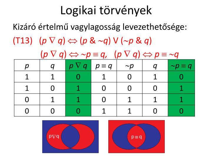 Logikai törvények