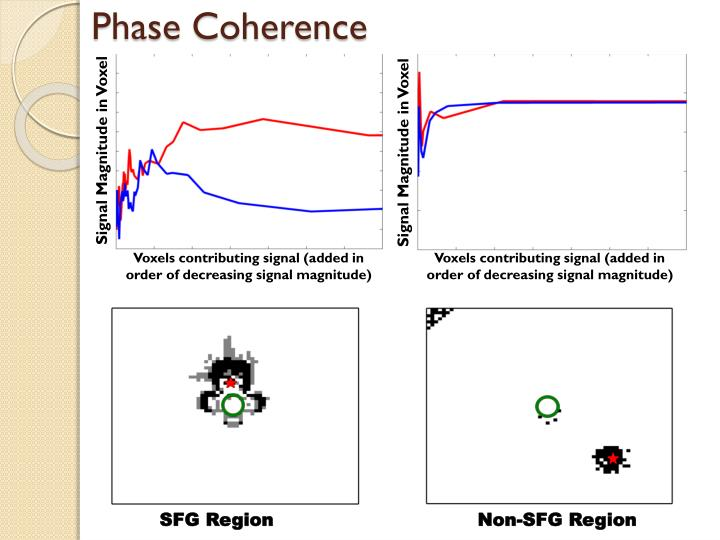 Phase Coherence
