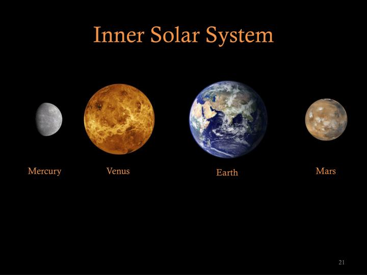 solar system planetary year - photo #22