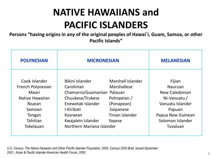 NATIVE HAWAIIANS and