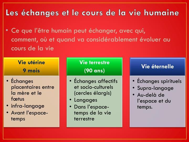 Les échanges et le cours de la vie humaine