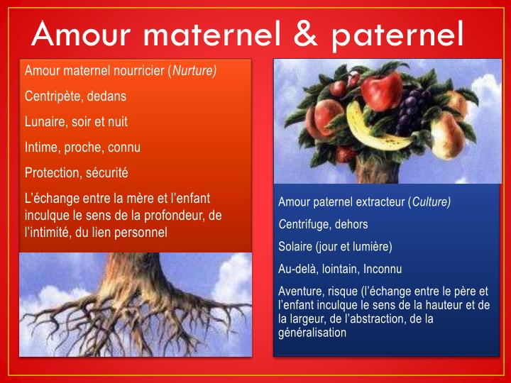 Amour maternel & paternel