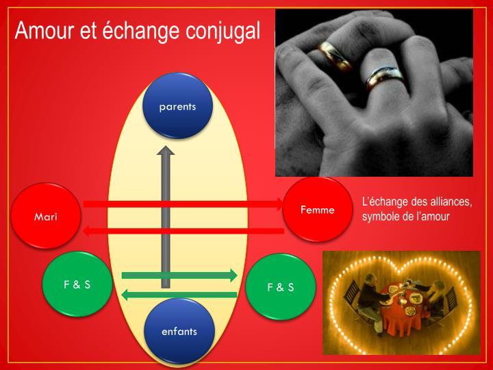 Amour et échange conjugal
