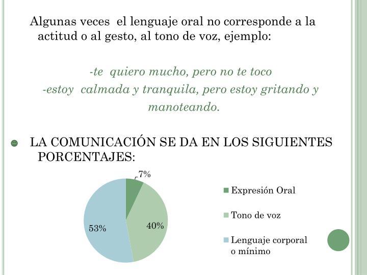Algunas veces  el lenguaje oral no corresponde a la actitud o al gesto, al tono de voz, ejemplo: