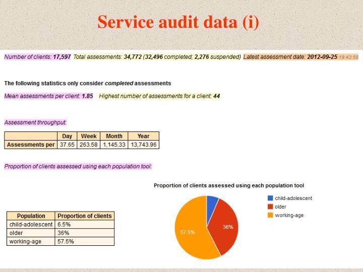 Service audit data (