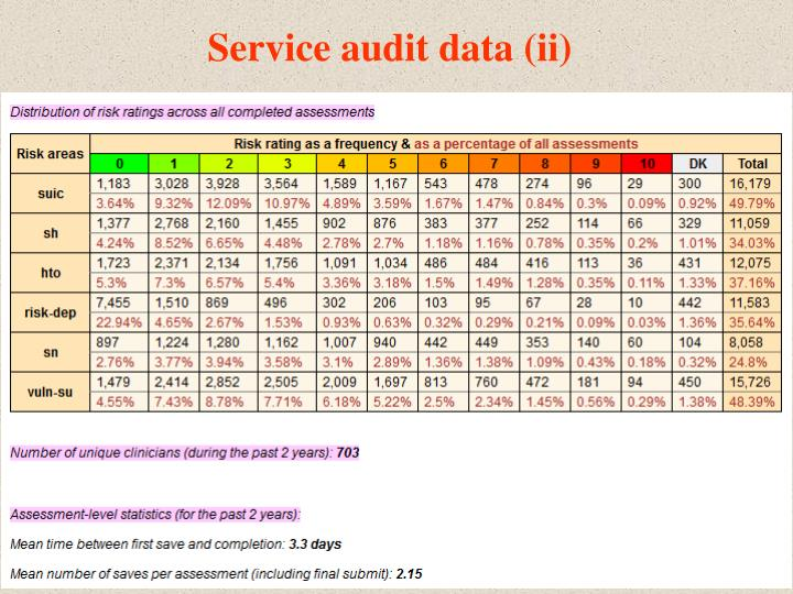 Service audit data (ii)