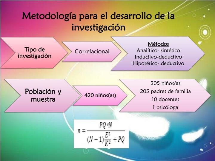 Metodología para el desarrollo de la investigación