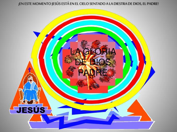 ¡EN ESTE MOMENTO JESÚS ESTÁ EN EL CIELO SENTADO A LA DIESTRA DE DIOS, EL PADRE!
