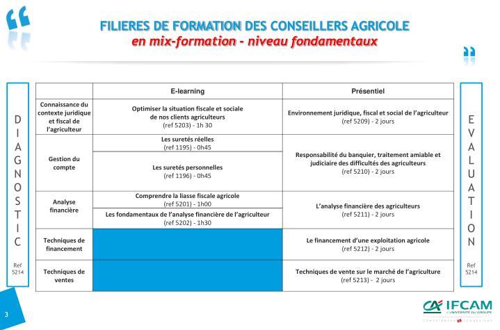 FILIERES DE FORMATION