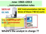 now 1960 2013 instrumentation rules