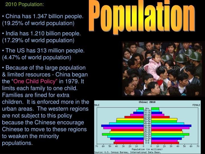 2010 Population: