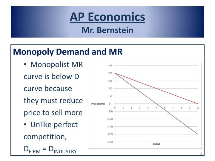 Ap economics mr bernstein1