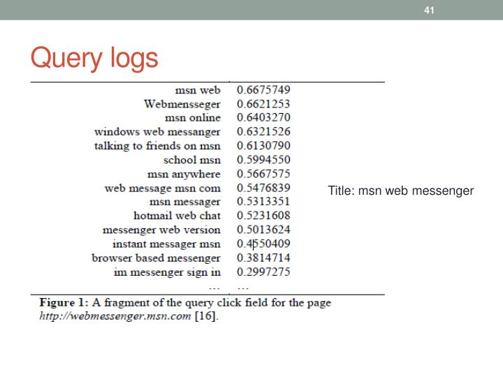 Query logs
