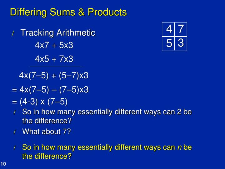 Differing Sums & Products