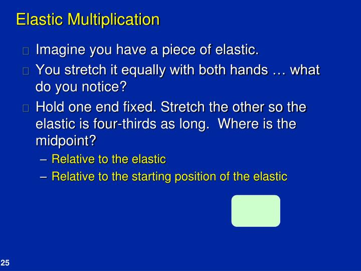 Elastic Multiplication