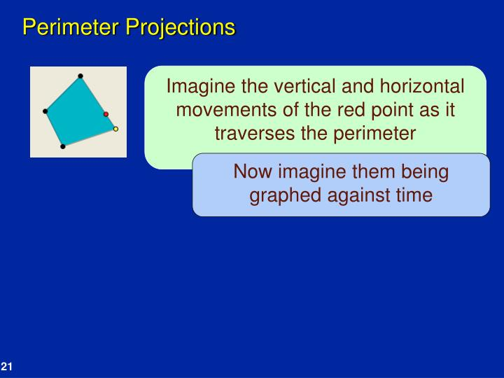 Perimeter Projections