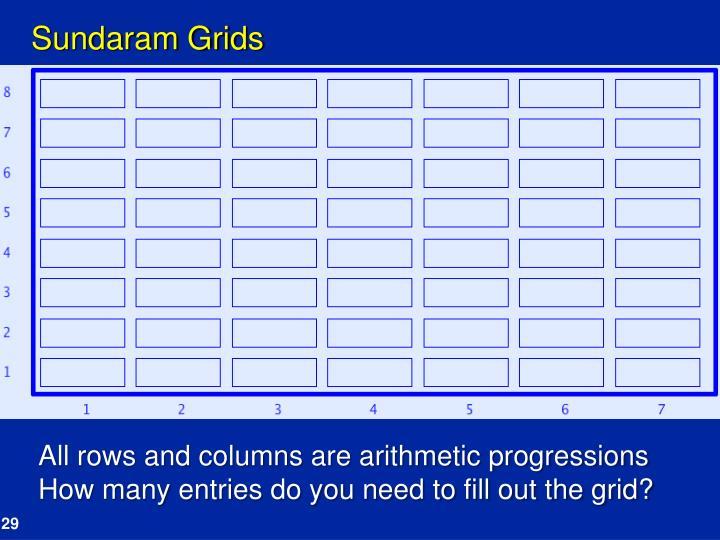 Sundaram Grids