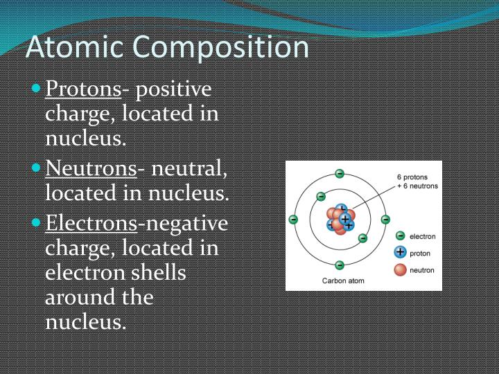 Atomic Composition