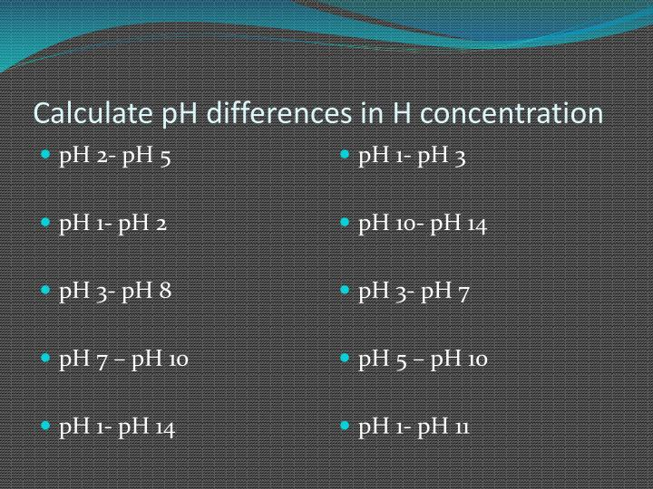 Calculate pH differences in H concentration