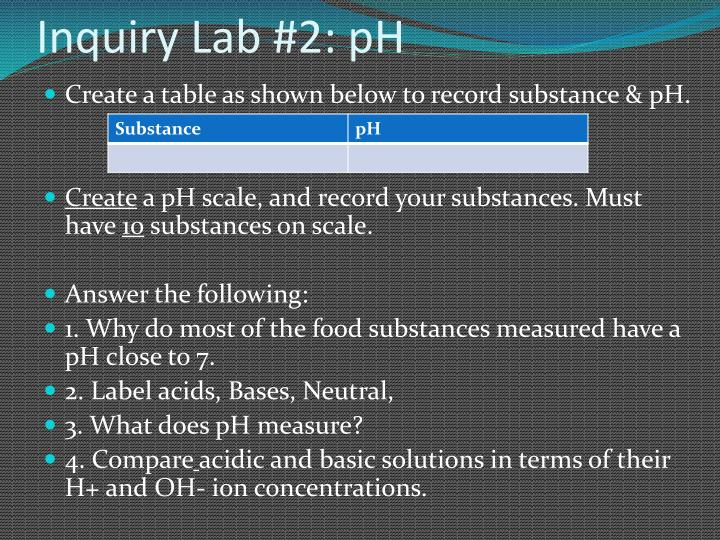 Inquiry Lab #2: pH