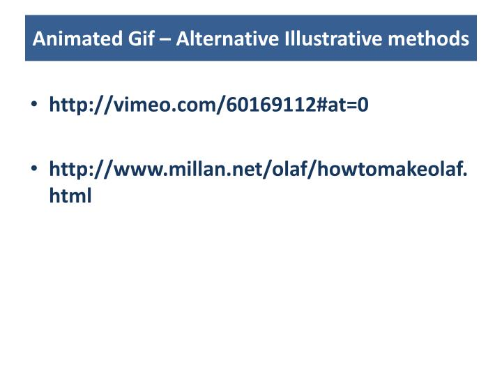 Animated Gif – Alternative Illustrative methods