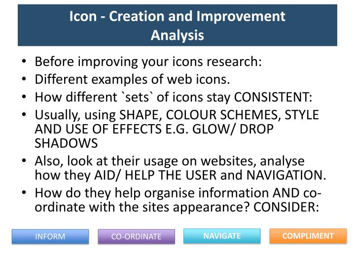 Icon - Creation and Improvement