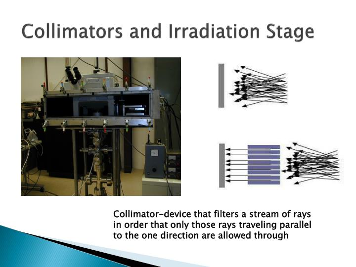 Collimators and Irradiation Stage