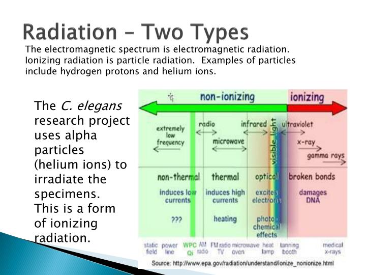 Radiation – Two Types