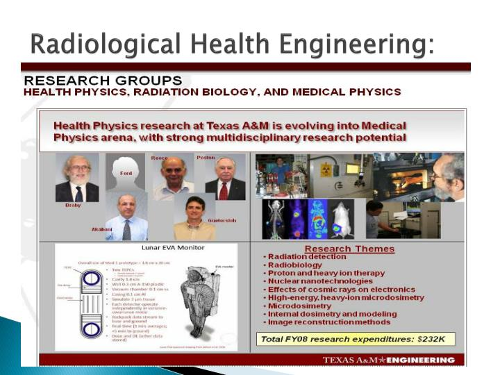 Radiological Health Engineering: