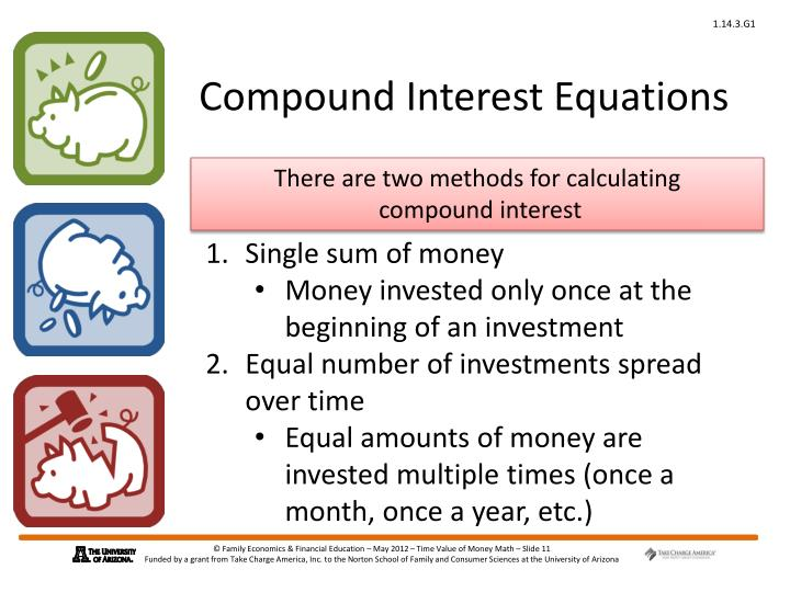 Compound Interest Equations