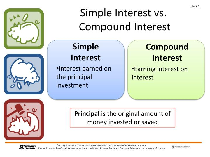 Simple Interest vs.
