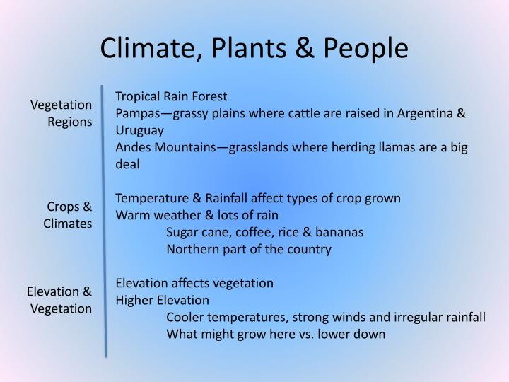 Climate, Plants & People