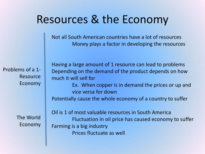Resources & the Economy