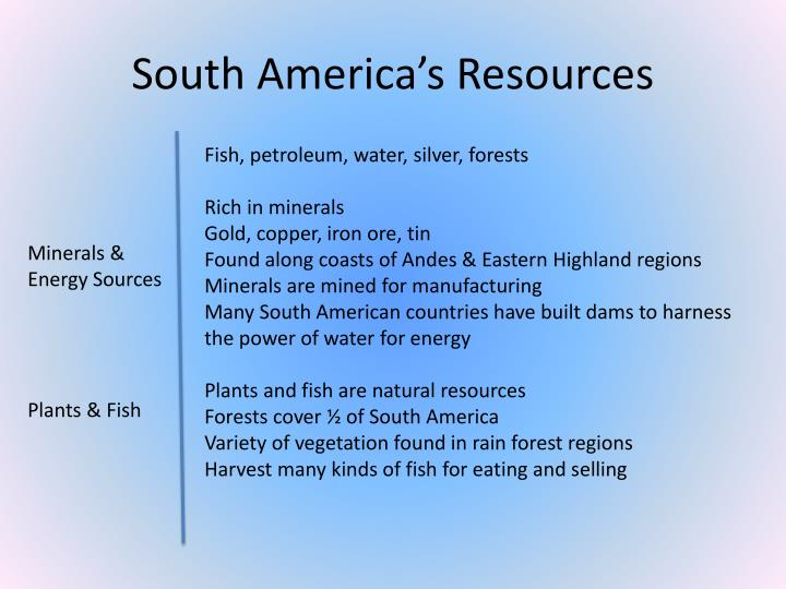 South America's Resources