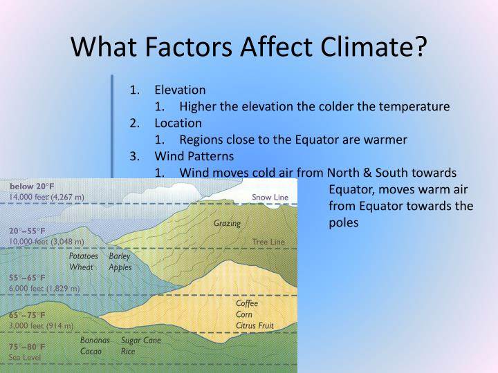 What Factors Affect Climate?