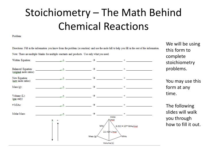 Stoichiometry – The Math Behind Chemical Reactions