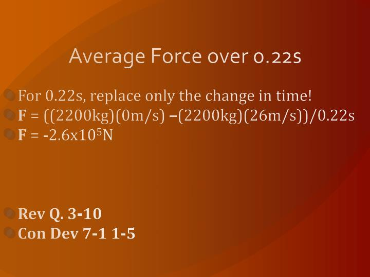 Average Force over 0.22s