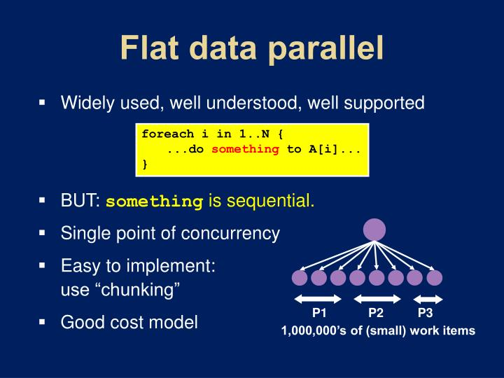 Flat data parallel