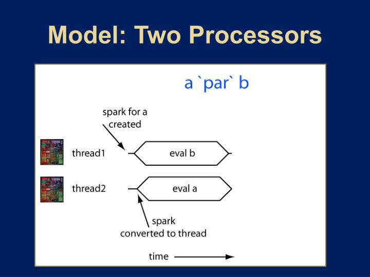 Model: Two Processors