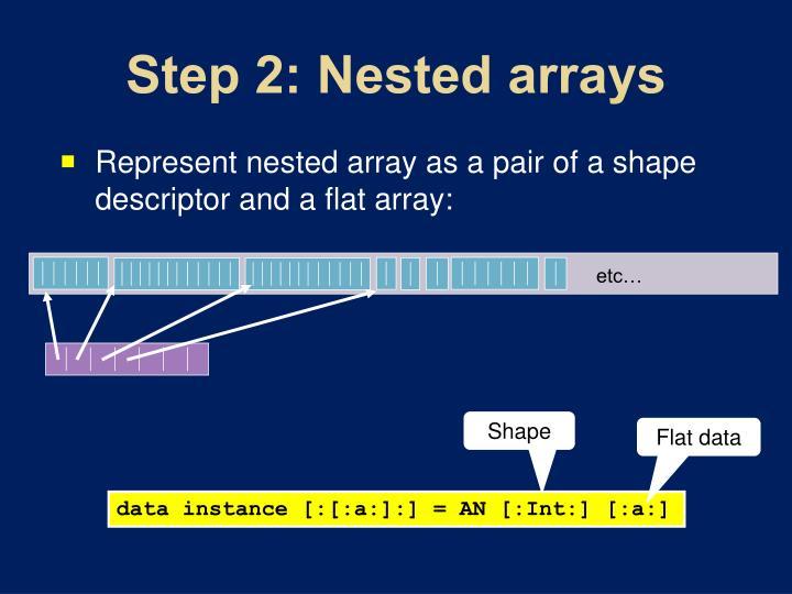 Step 2: Nested arrays