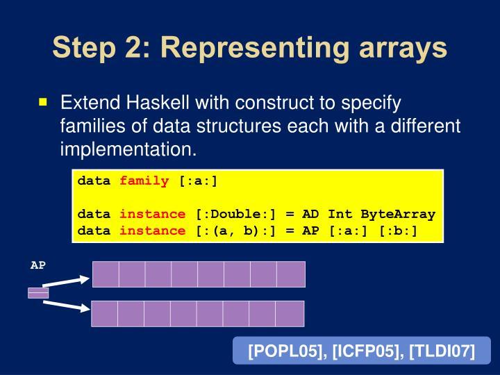 Step 2: Representing arrays