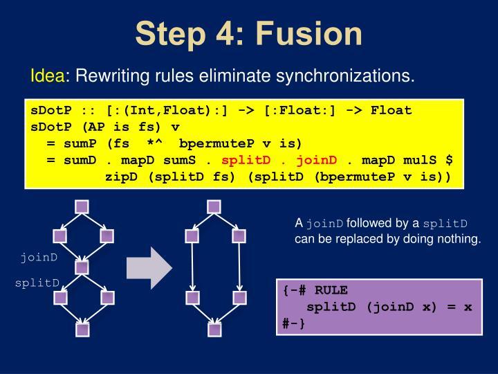 Step 4: Fusion