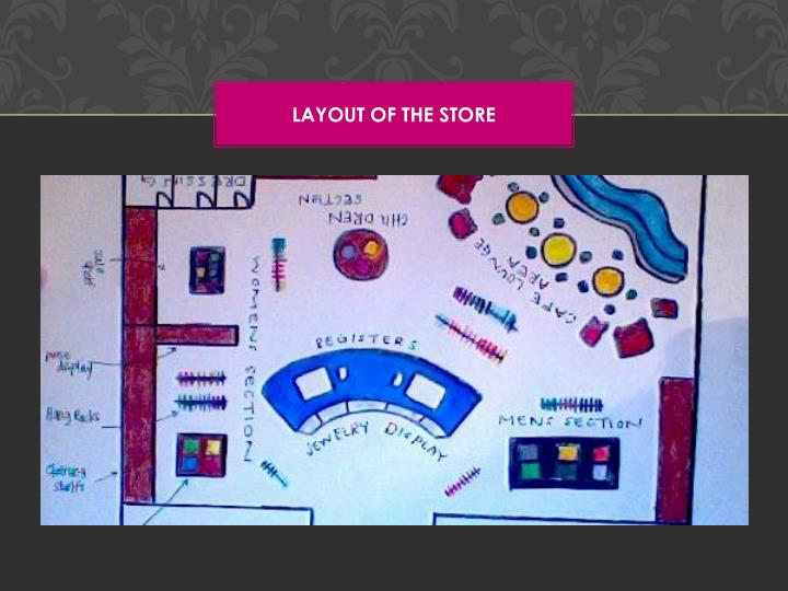 Layout of the Store