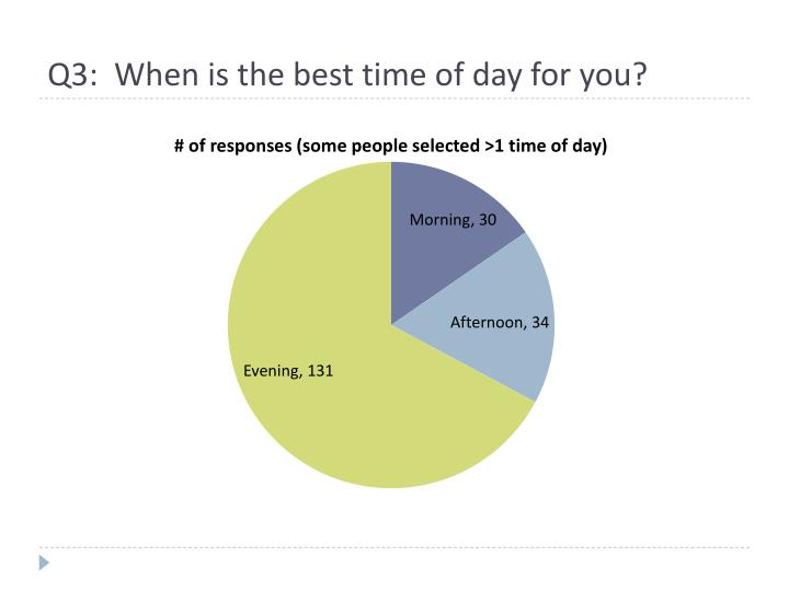 Q3:  When is the best time of day for you?