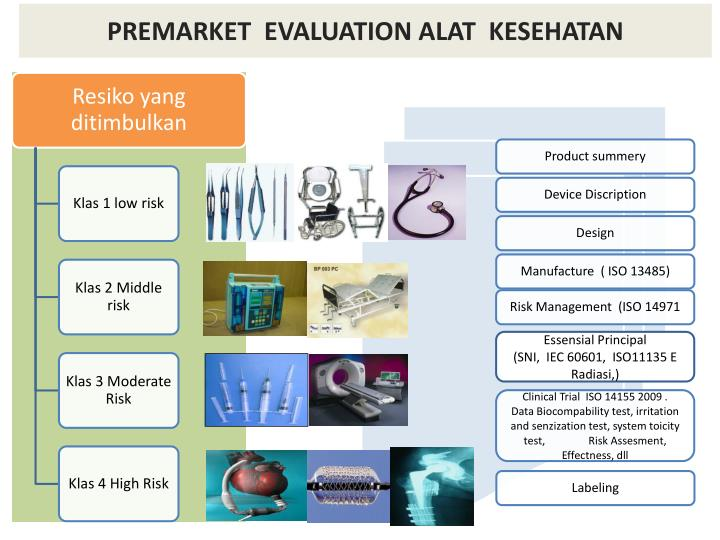 PREMARKET  EVALUATION ALAT  KESEHATAN
