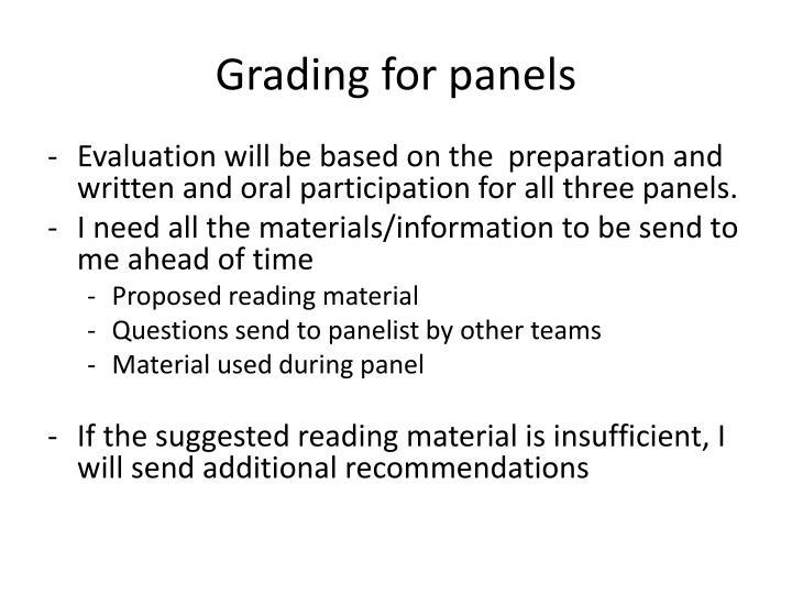 Grading for panels
