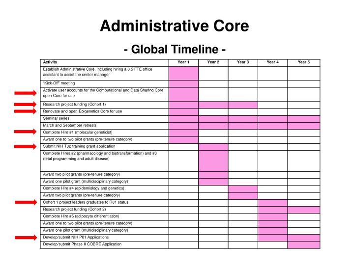 Administrative Core