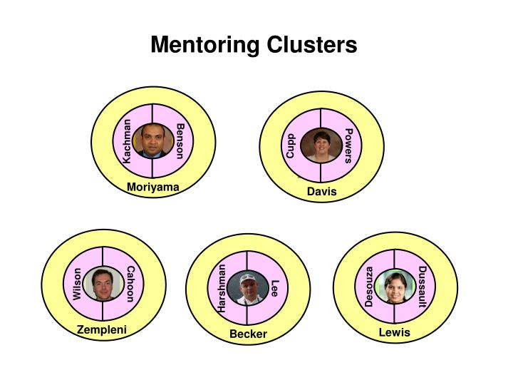Mentoring Clusters