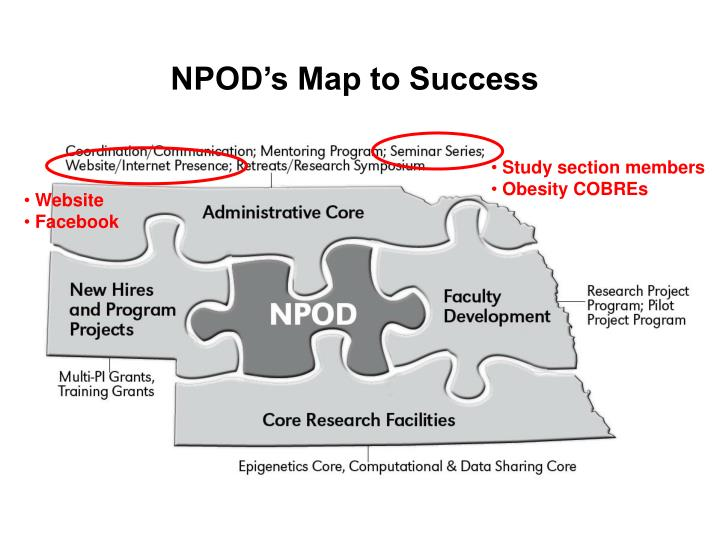 NPOD's Map to Success