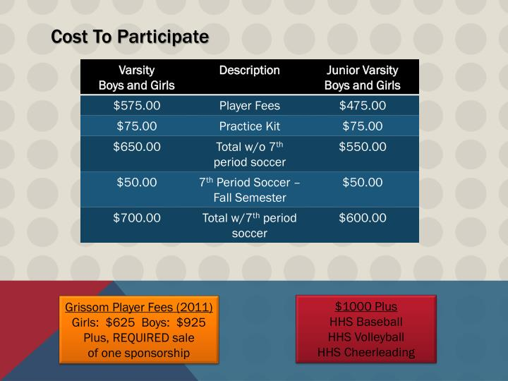 Cost To Participate